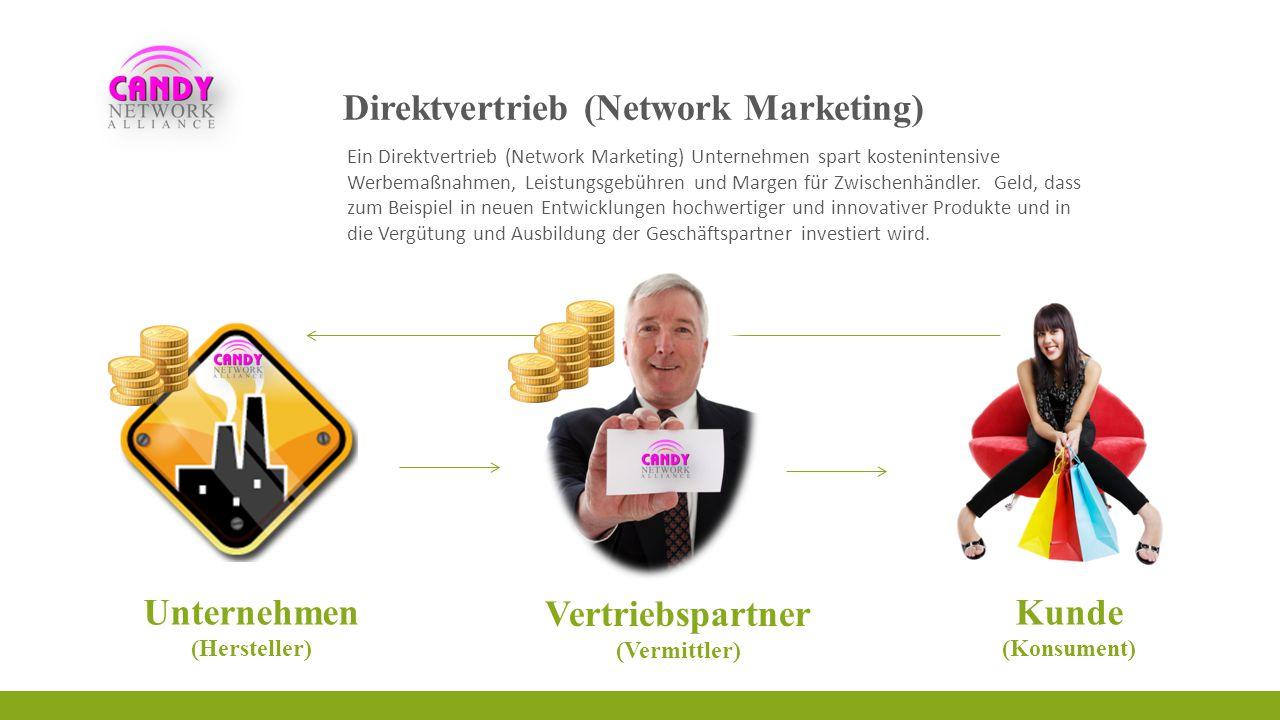 Direktvertrieb (Network Marketing) Ein Direktvertrieb (Network Marketing) Unternehmen spart kostenintensive Werbemaßnahmen, Leistungsgebühren und Margen für Zwischenhändler.