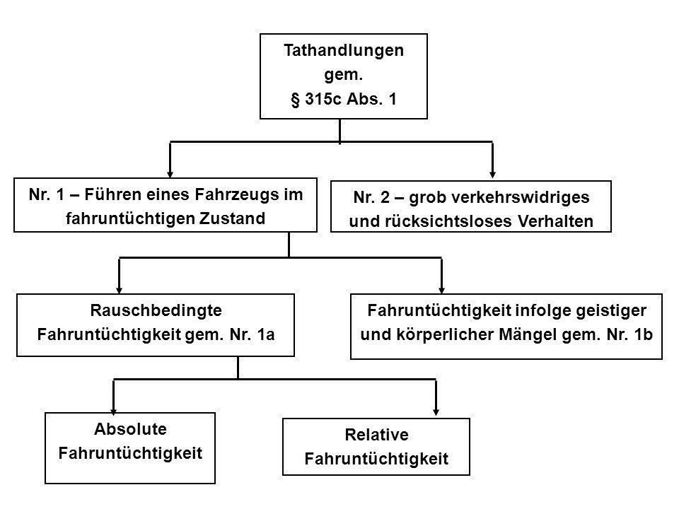 Tathandlungen gem. § 315c Abs. 1 Nr. 1 – Führen eines Fahrzeugs im fahruntüchtigen Zustand Nr. 2 – grob verkehrswidriges und rücksichtsloses Verhalten