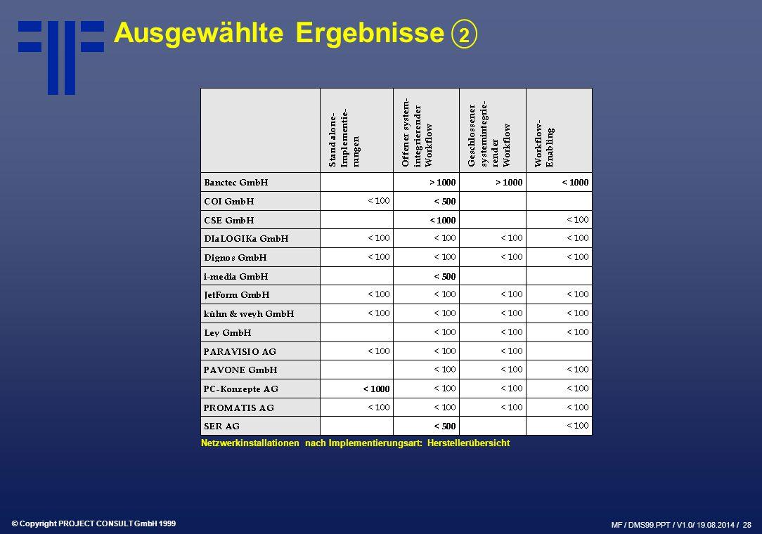 © Copyright PROJECT CONSULT GmbH 1999 MF / DMS99.PPT / V1.0/ 19.08.2014 / 28 Ausgewählte Ergebnisse 2 Netzwerkinstallationen nach Implementierungsart: