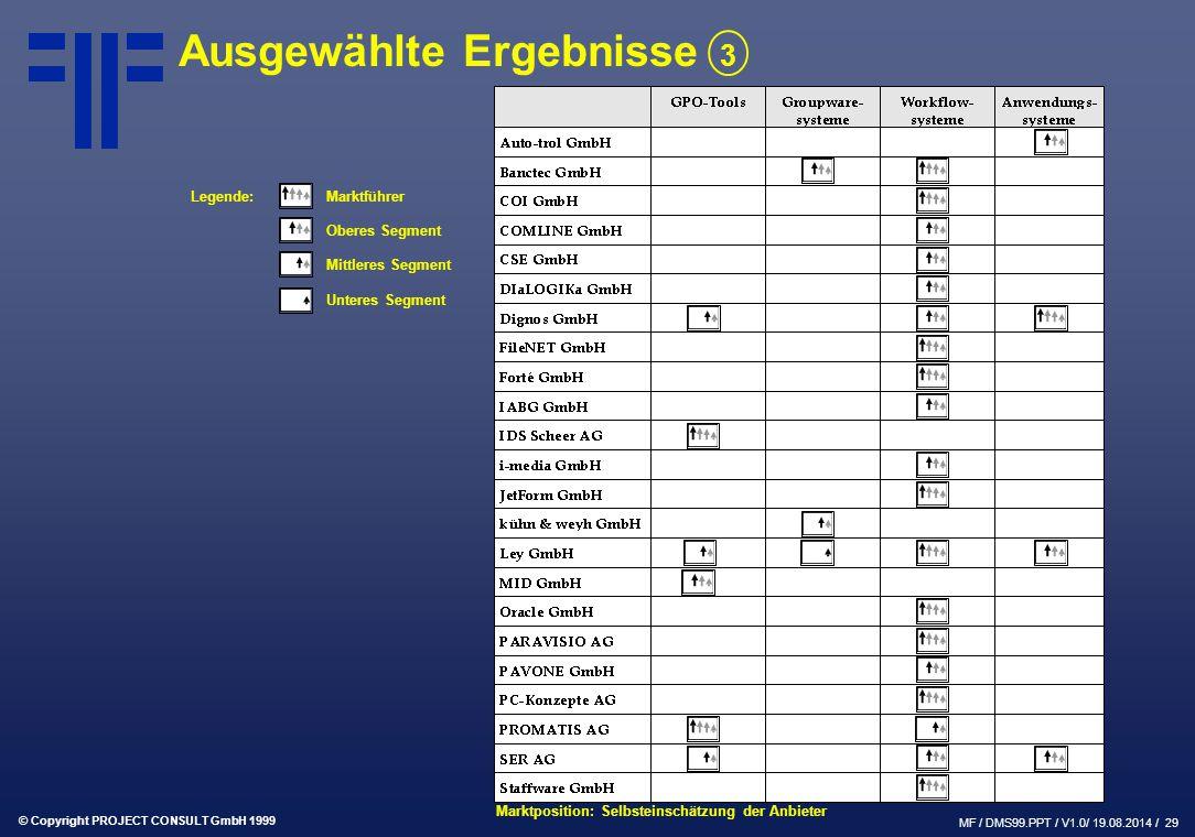 © Copyright PROJECT CONSULT GmbH 1999 MF / DMS99.PPT / V1.0/ 19.08.2014 / 29 Ausgewählte Ergebnisse 3 Legende:Marktführer Oberes Segment Mittleres Seg