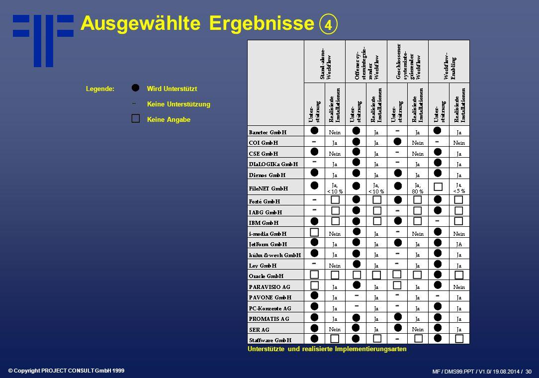 © Copyright PROJECT CONSULT GmbH 1999 MF / DMS99.PPT / V1.0/ 19.08.2014 / 30 Ausgewählte Ergebnisse 4 Legende:Wird Unterstützt Keine Unterstützung Kei