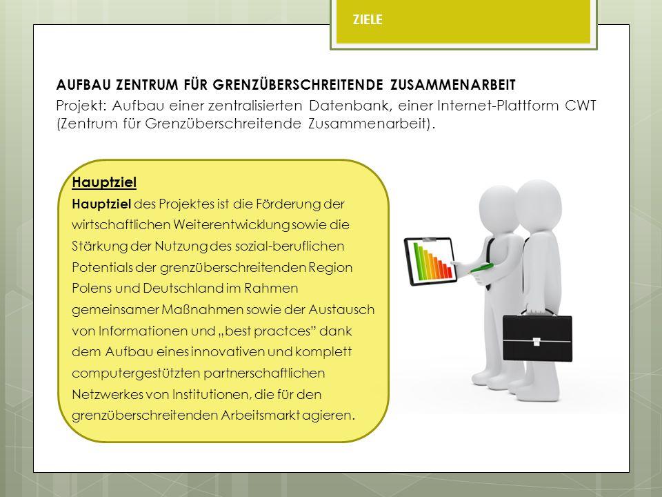 AUFBAU ZENTRUM FÜR GRENZÜBERSCHREITENDE ZUSAMMENARBEIT Projekt: Aufbau einer zentralisierten Datenbank, einer Internet-Plattform CWT (Zentrum für Gren