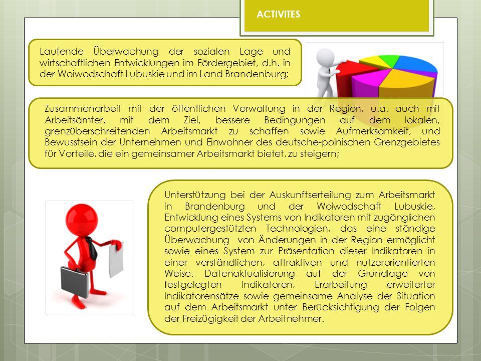 Laufende Überwachung der sozialen Lage und wirtschaftlichen Entwicklungen im Fördergebiet, d.h. in der Woiwodschaft Lubuskie und im Land Brandenburg;
