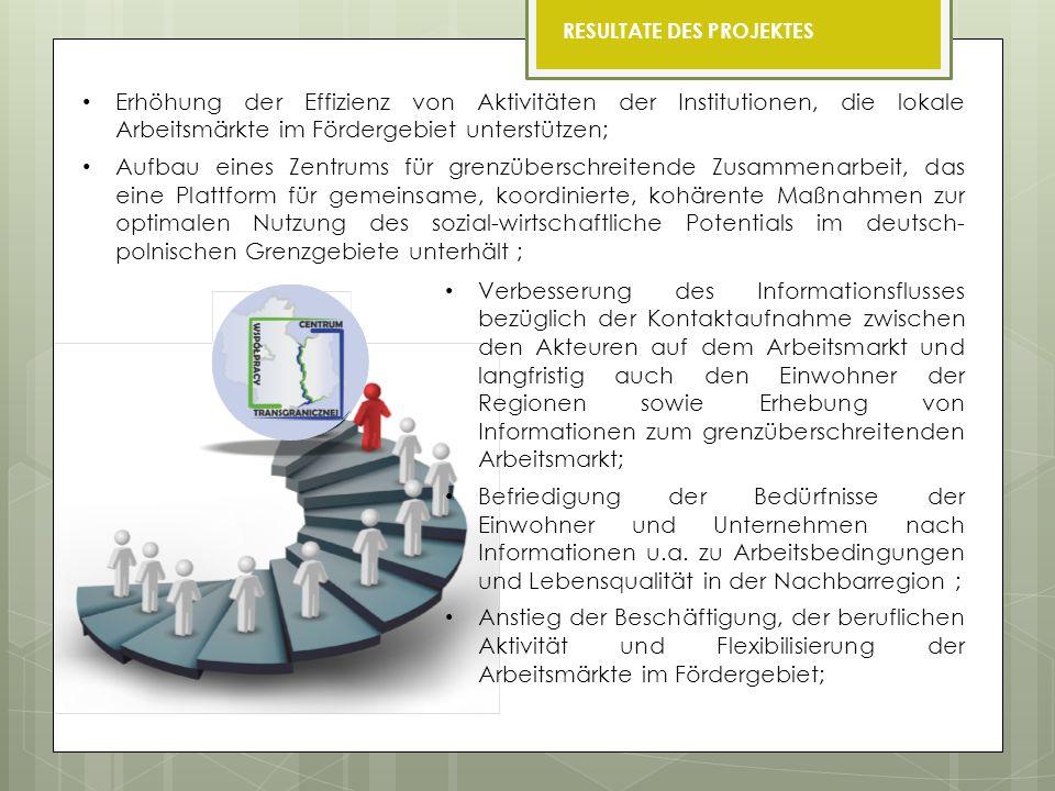 Erhöhung der Effizienz von Aktivitäten der Institutionen, die lokale Arbeitsmärkte im Fördergebiet unterstützen; Aufbau eines Zentrums für grenzübersc