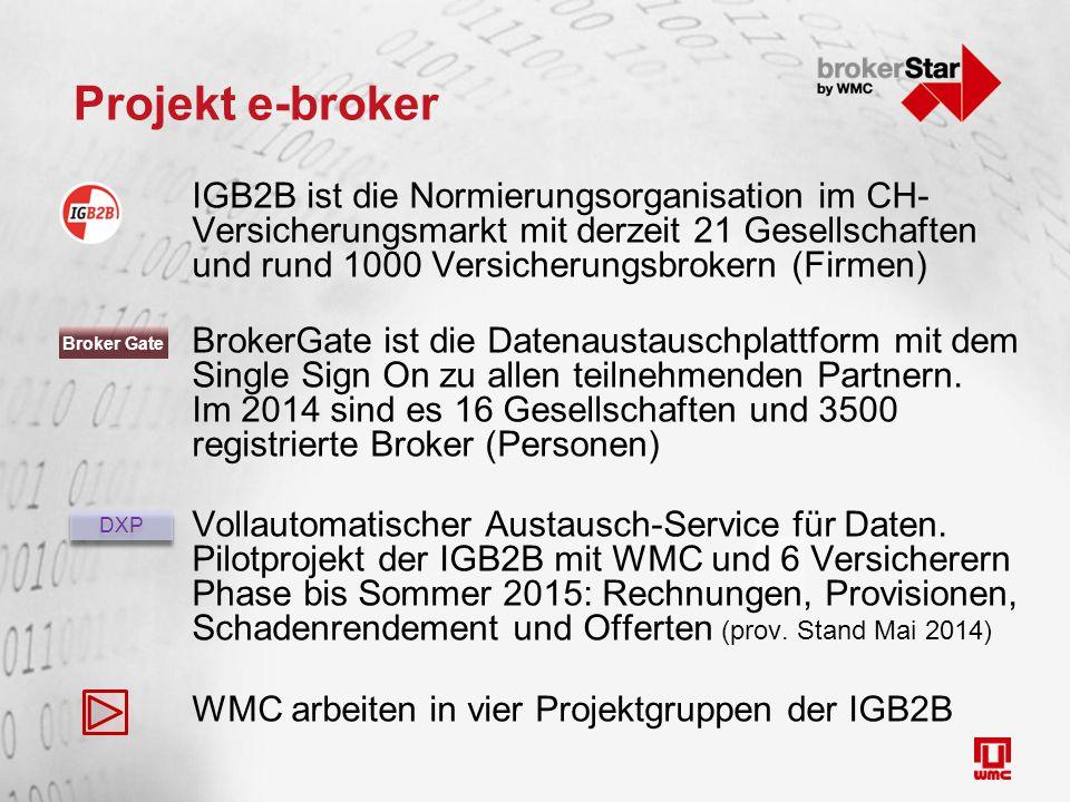 Projekt e-broker Broker Gate IGB2B ist die Normierungsorganisation im CH- Versicherungsmarkt mit derzeit 21 Gesellschaften und rund 1000 Versicherungsbrokern (Firmen) BrokerGate ist die Datenaustauschplattform mit dem Single Sign On zu allen teilnehmenden Partnern.