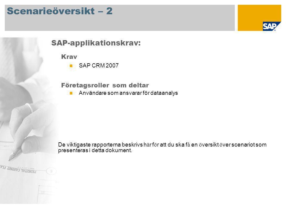 Scenarieöversikt – 2 Krav SAP CRM 2007 Företagsroller som deltar Användare som ansvarar för dataanalys SAP-applikationskrav: De viktigaste rapporterna beskrivs h ä r f ö r att du ska f å en ö versikt ö ver scenariot som presenteras i detta dokument.