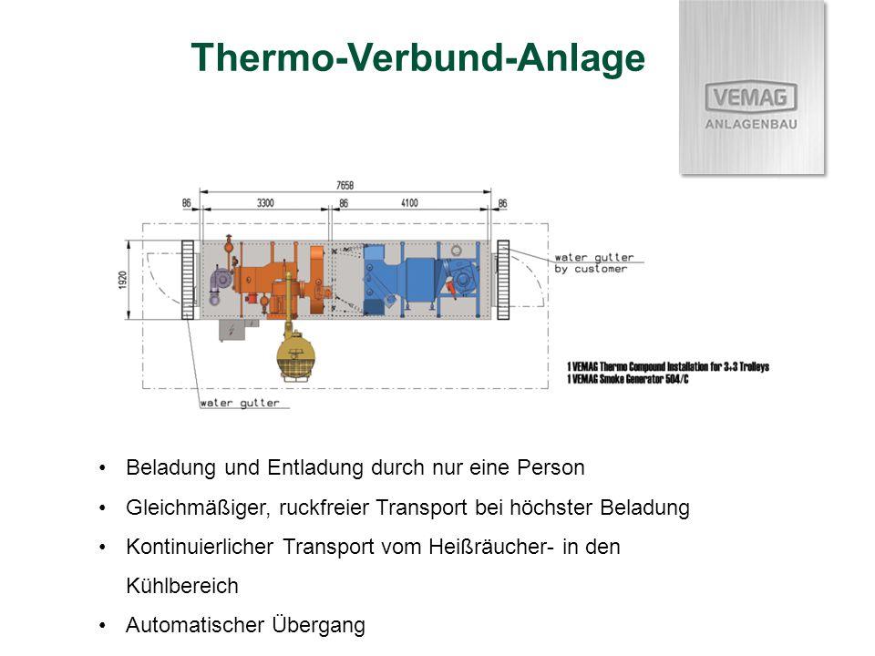 Beladung und Entladung durch nur eine Person Gleichmäßiger, ruckfreier Transport bei höchster Beladung Kontinuierlicher Transport vom Heißräucher- in den Kühlbereich Automatischer Übergang Robustes Design Thermo-Verbund-Anlage