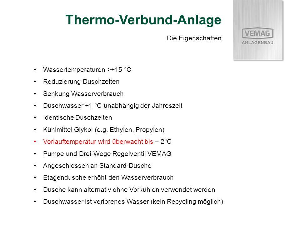 Wassertemperaturen >+15 °C Reduzierung Duschzeiten Senkung Wasserverbrauch Duschwasser +1 °C unabhängig der Jahreszeit Identische Duschzeiten Kühlmittel Glykol (e.g.