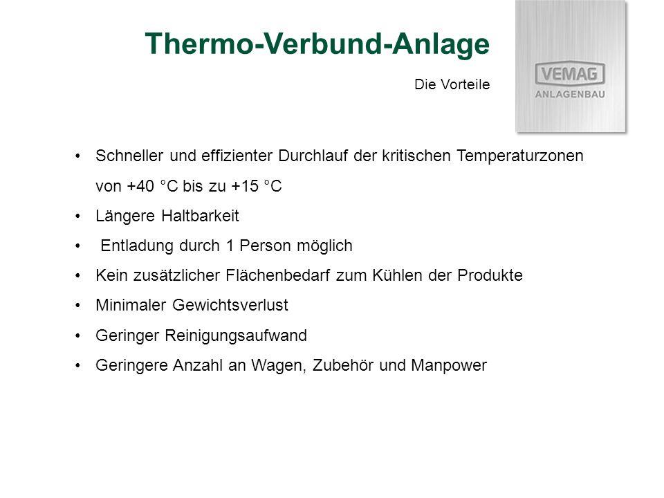 Schneller und effizienter Durchlauf der kritischen Temperaturzonen von +40 °C bis zu +15 °C Längere Haltbarkeit Entladung durch 1 Person möglich Kein