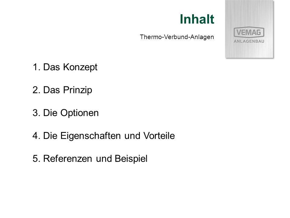 1. Das Konzept 2. Das Prinzip 5. Referenzen und Beispiel Inhalt Thermo-Verbund-Anlagen 4. Die Eigenschaften und Vorteile 3. Die Optionen