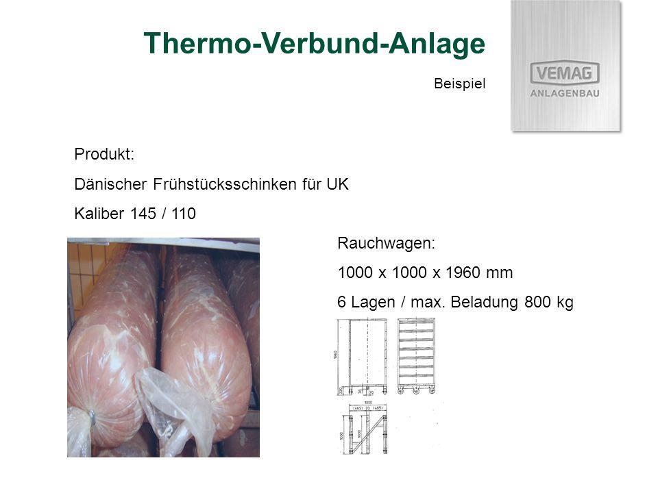 Beispiel Thermo-Verbund-Anlage Produkt: Dänischer Frühstücksschinken für UK Kaliber 145 / 110 Rauchwagen: 1000 x 1000 x 1960 mm 6 Lagen / max.