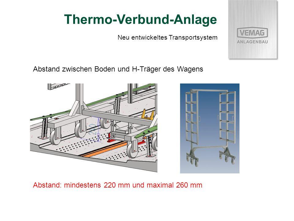 Thermo-Verbund-Anlage