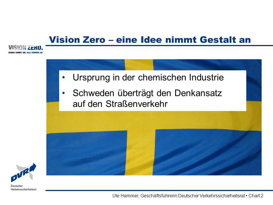 Ute Hammer, Geschäftsführerin Deutscher Verkehrssicherheitsrat Chart 2 Vision Zero – eine Idee nimmt Gestalt an Ursprung in der chemischen Industrie S