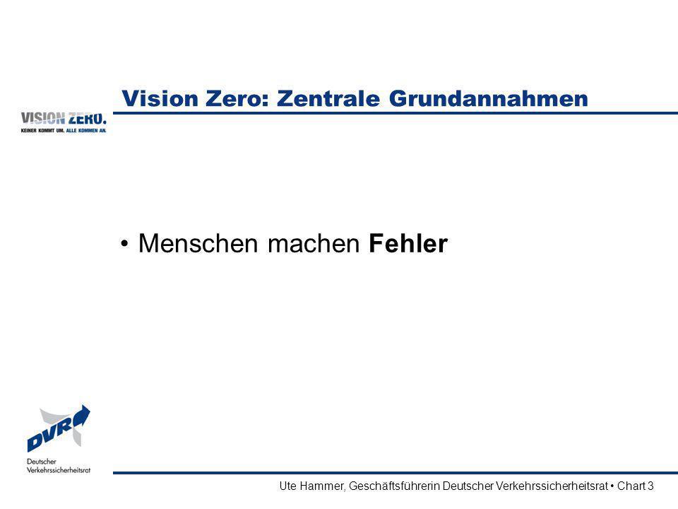 Ute Hammer, Geschäftsführerin Deutscher Verkehrssicherheitsrat Chart 4 Vision Zero: Zentrale Grundannahmen Die physische Belastbarkeit des Menschen ist begrenzt