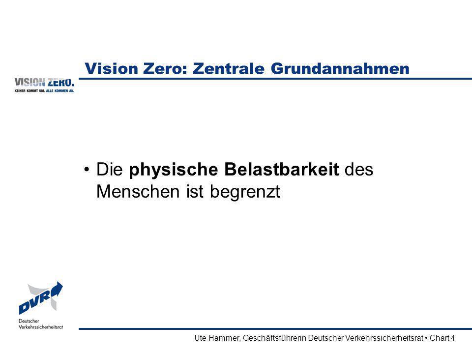 Ute Hammer, Geschäftsführerin Deutscher Verkehrssicherheitsrat Chart 4 Vision Zero: Zentrale Grundannahmen Die physische Belastbarkeit des Menschen is