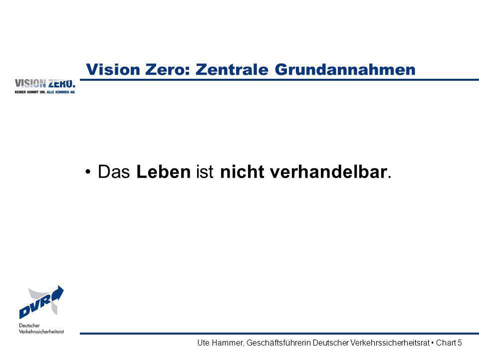Ute Hammer, Geschäftsführerin Deutscher Verkehrssicherheitsrat Chart 5 Vision Zero: Zentrale Grundannahmen Das Leben ist nicht verhandelbar.