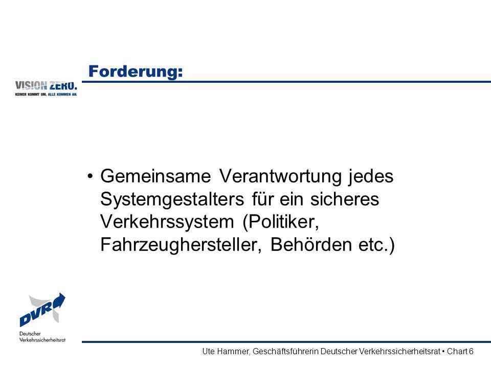 Ute Hammer, Geschäftsführerin Deutscher Verkehrssicherheitsrat Chart 6 Forderung: Gemeinsame Verantwortung jedes Systemgestalters für ein sicheres Ver