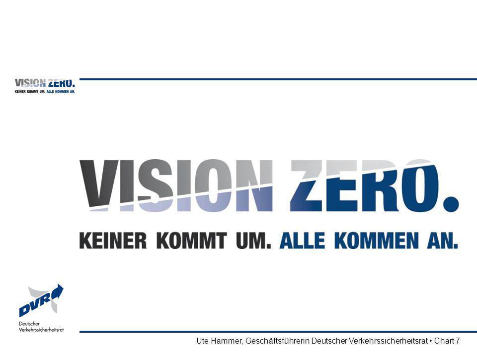 Ute Hammer, Geschäftsführerin Deutscher Verkehrssicherheitsrat Chart 8 Vision Zero: 14 Top-Maßnahmen Was verspricht im Sinne der Vision Zero den größten Erfolg bei der Reduzierung der Zahl der Getöteten und Schwerverletzten.