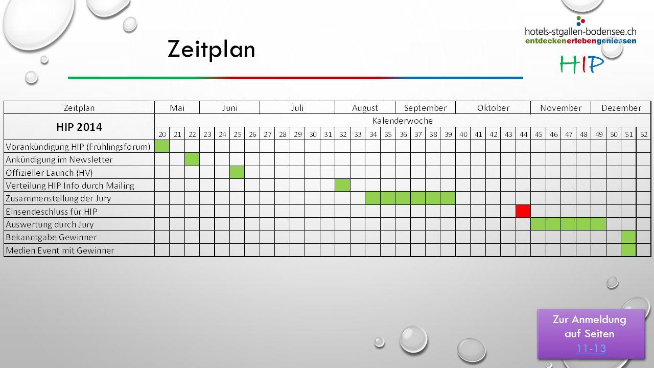 HIPHIP Zeitplan Zur Anmeldung auf Seiten 11-13 Zur Anmeldung auf Seiten 11-13