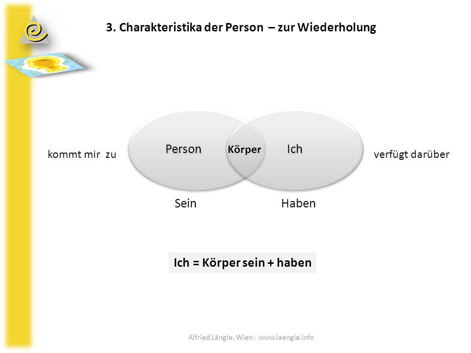 3. Charakteristika der Person – zur Wiederholung Person Ich Körper SeinHaben kommt mir zu Ich = Körper sein + haben verfügt darüber Alfried Längle, Wi