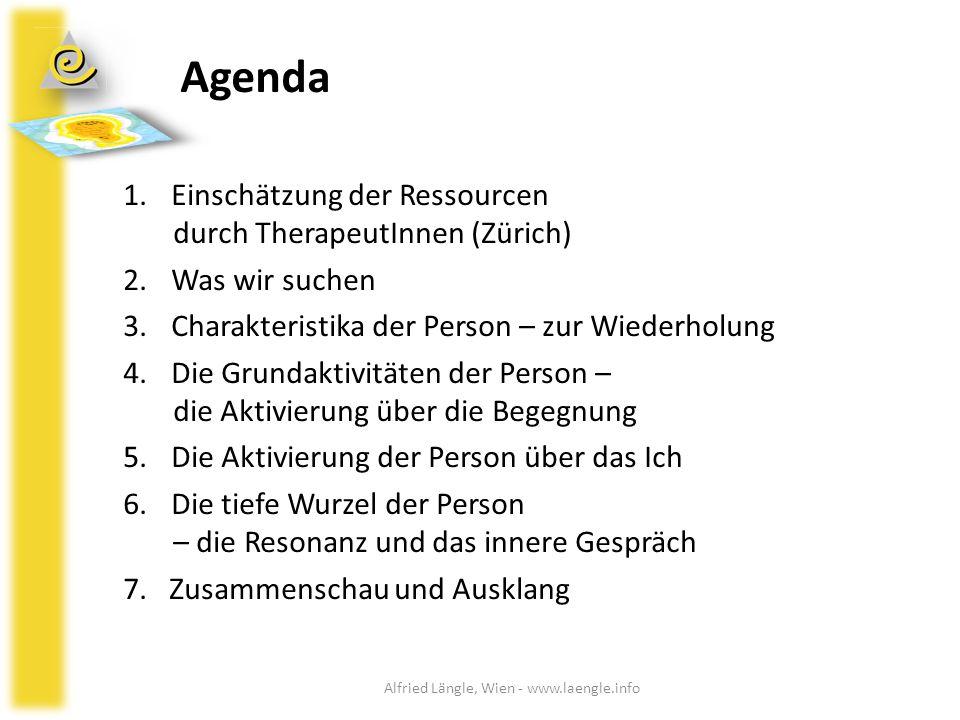 1.Einschätzung der Ressourcen durch TherapeutInnen (Zürich) 2.Was wir suchen 3.Charakteristika der Person – zur Wiederholung 4.Die Grundaktivitäten de
