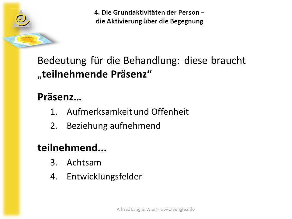 """4. Die Grundaktivitäten der Person – die Aktivierung über die Begegnung Bedeutung für die Behandlung: diese braucht """"teilnehmende Präsenz"""" Präsenz… 1."""