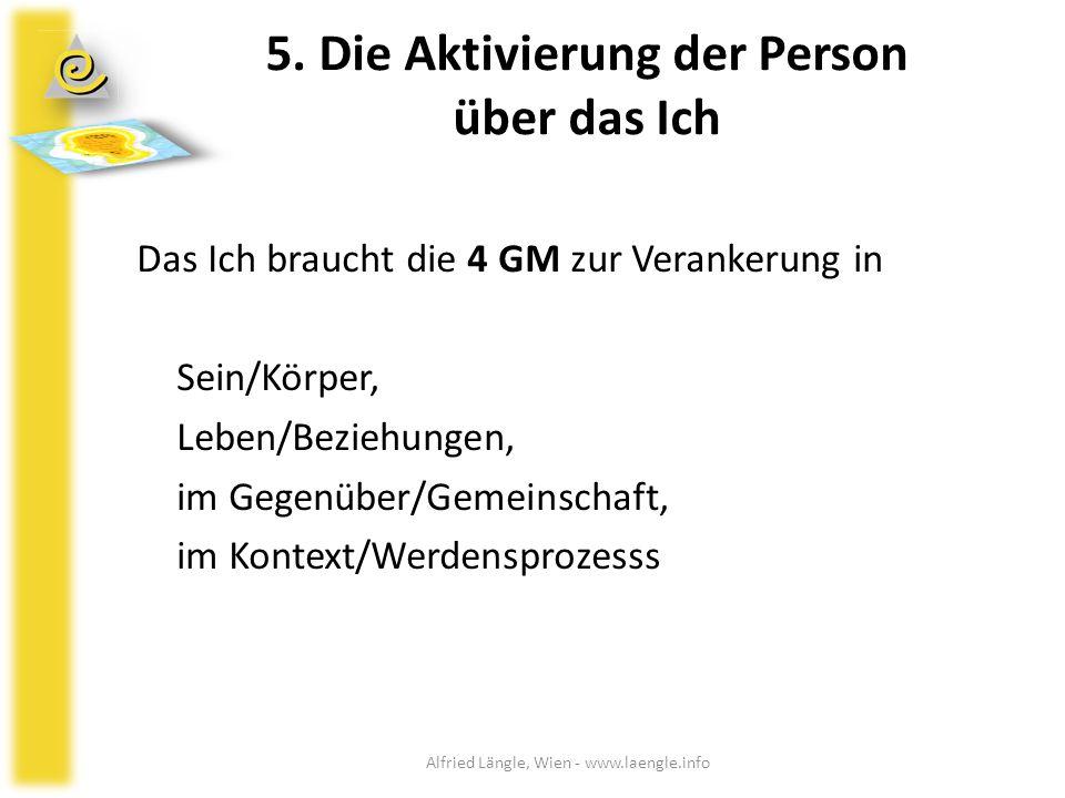5. Die Aktivierung der Person über das Ich Alfried Längle, Wien - www.laengle.info Das Ich braucht die 4 GM zur Verankerung in Sein/Körper, Leben/Bezi