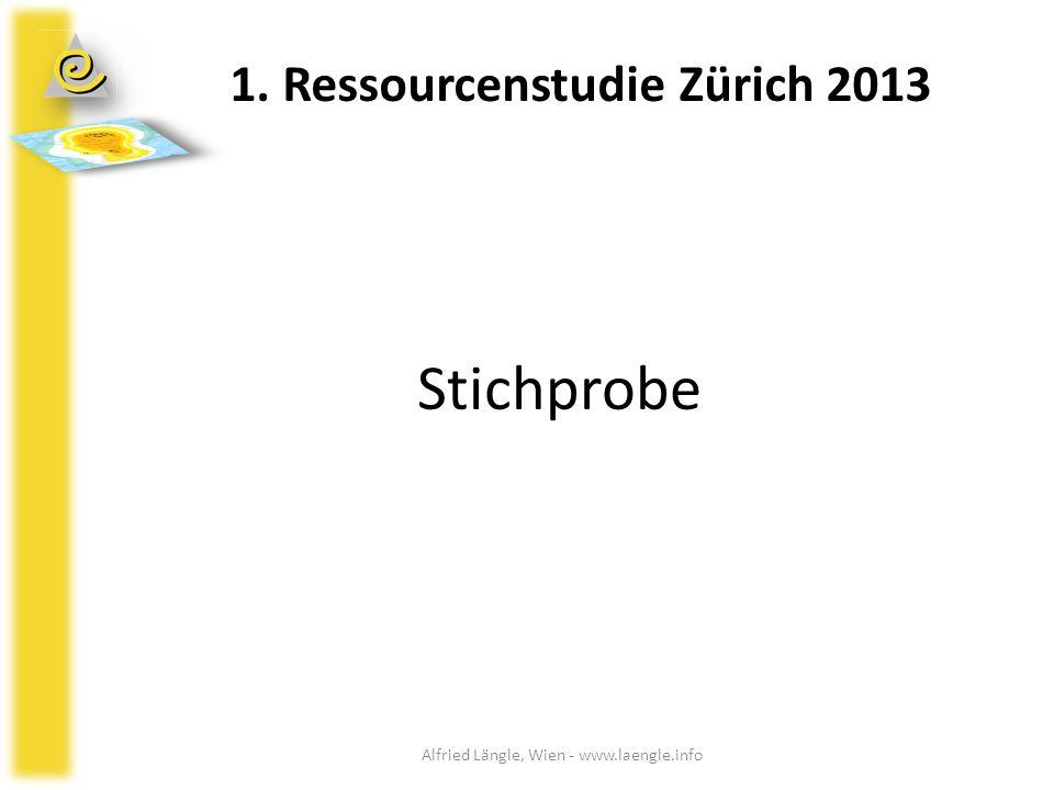 1. Ressourcenstudie Zürich 2013 Alfried Längle, Wien - www.laengle.info Stichprobe