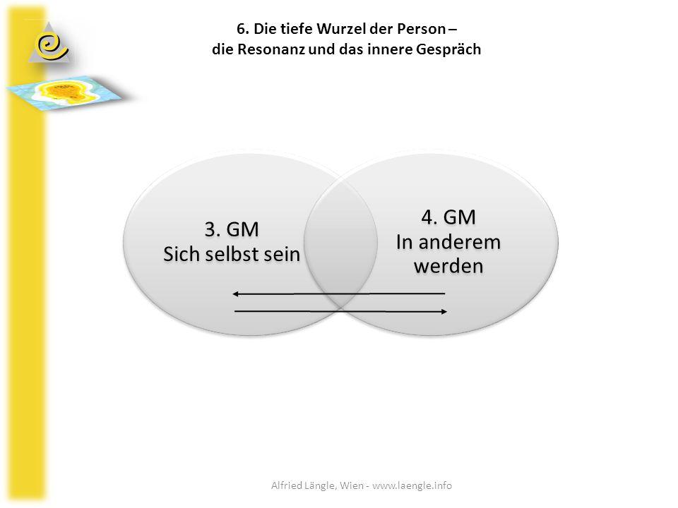 3. GM Sich selbst sein 3. GM Sich selbst sein 4. GM In anderem werden 4. GM In anderem werden 6. Die tiefe Wurzel der Person – die Resonanz und das in