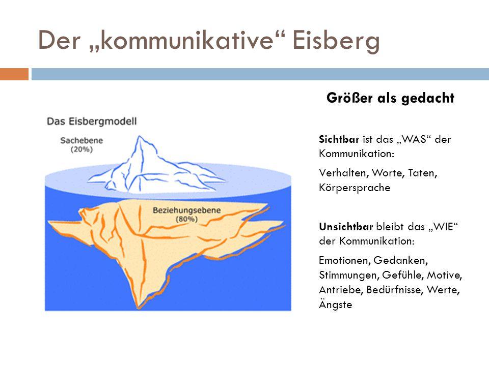 """Der """"kommunikative"""" Eisberg Größer als gedacht Sichtbar ist das """"WAS"""" der Kommunikation: Verhalten, Worte, Taten, Körpersprache Unsichtbar bleibt das"""