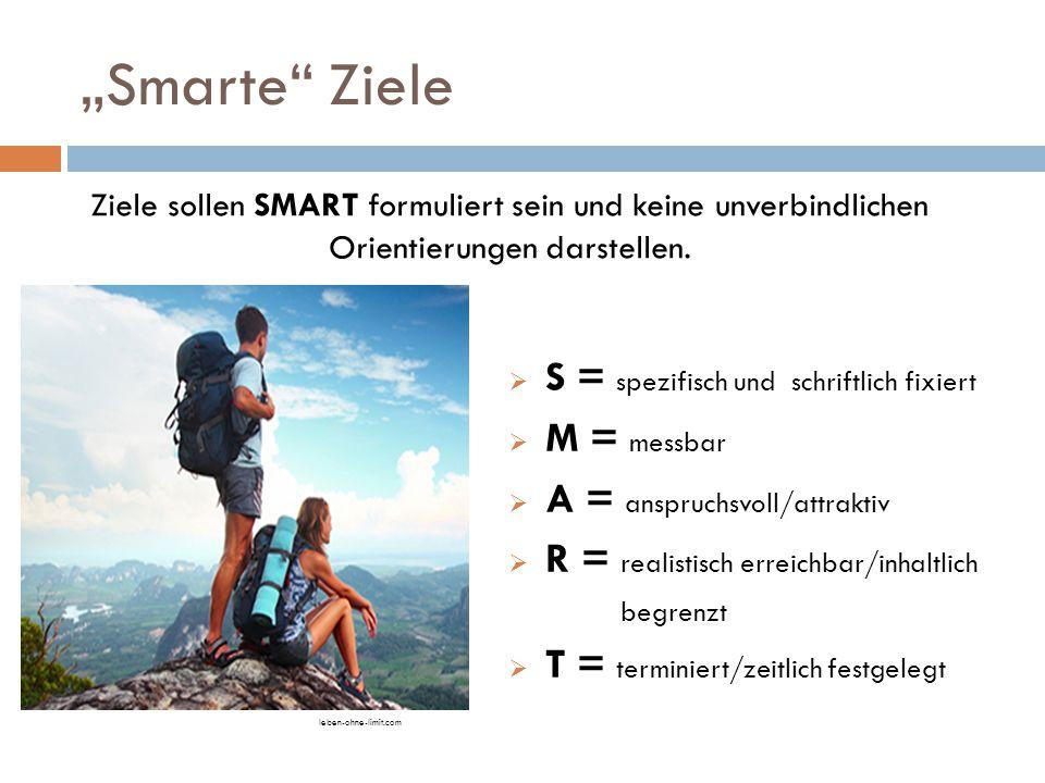 """""""Smarte"""" Ziele Ziele sollen SMART formuliert sein und keine unverbindlichen Orientierungen darstellen.  S = spezifisch und schriftlich fixiert  M ="""