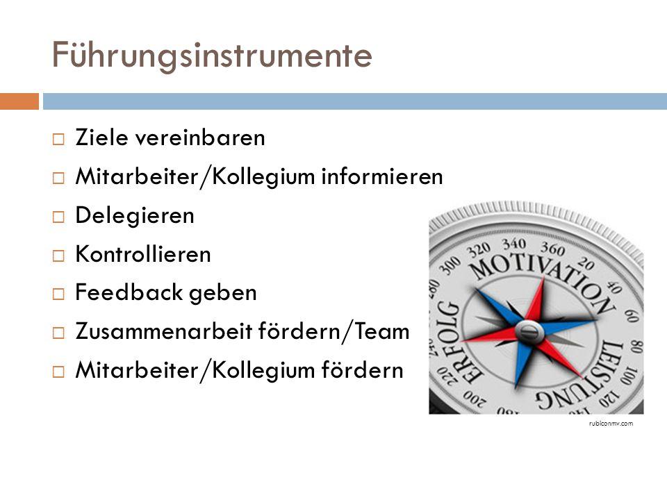 Gesprächsende  Protokoll anfertigen  Dank sagen  Vereinbarungen verfolgen villa-aktiv.de