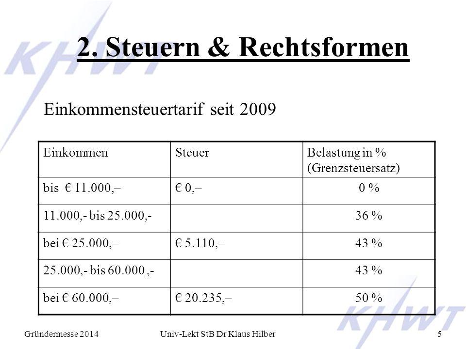 Gründermesse 2014Univ-Lekt StB Dr Klaus Hilber5 2. Steuern & Rechtsformen Einkommensteuertarif seit 2009 EinkommenSteuerBelastung in % (Grenzsteuersat