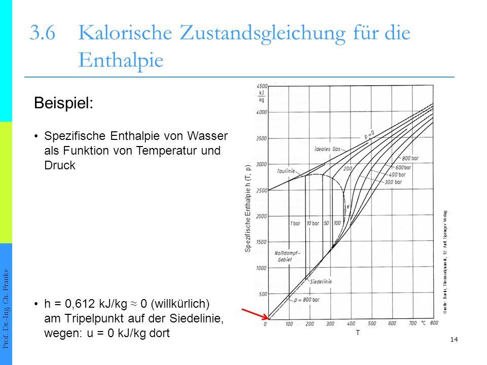 14 3.6Kalorische Zustandsgleichung für die Enthalpie Prof. Dr.-Ing. Ch. Franke Quelle: Baehr, Thermodynamik, 12. Aufl. Springer Verlag Spezifische Ent