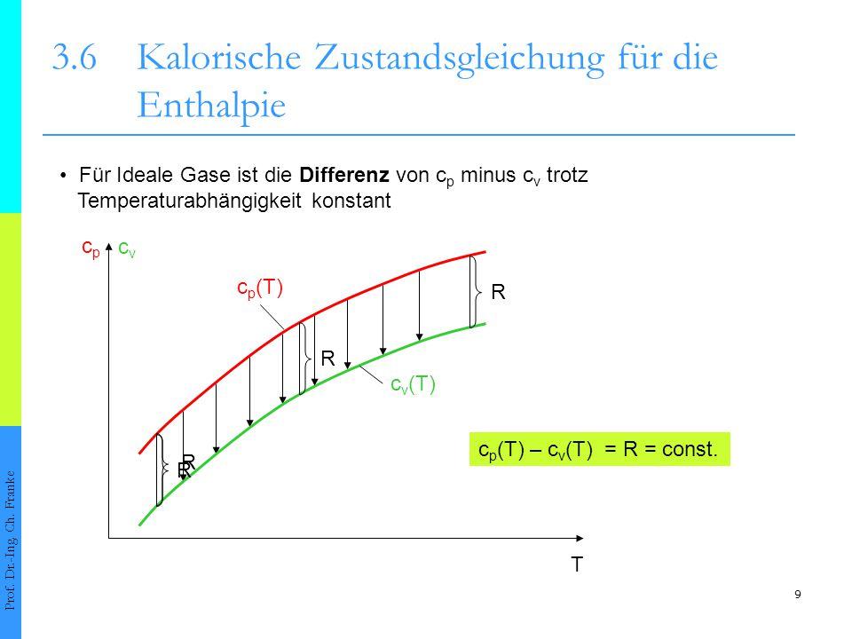 9 3.6Kalorische Zustandsgleichung für die Enthalpie Prof. Dr.-Ing. Ch. Franke c p (T) – c v (T) = R = const. Für Ideale Gase ist die Differenz von c p