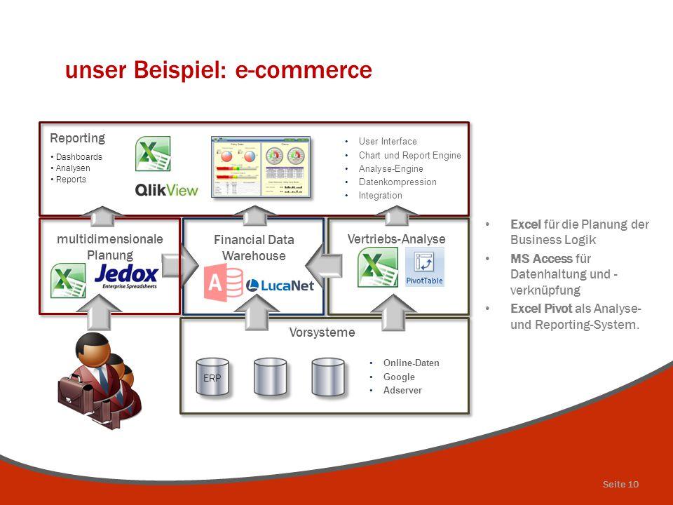unser Beispiel: e-commerce Excel für die Planung der Business Logik MS Access für Datenhaltung und - verknüpfung Excel Pivot als Analyse- und Reportin