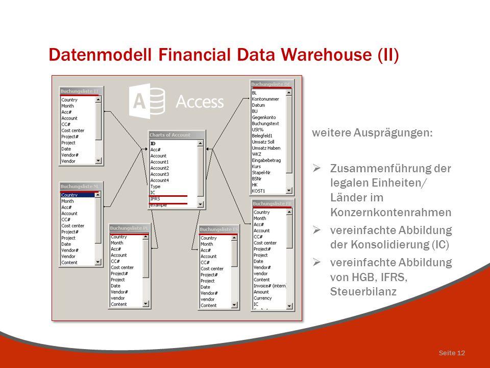 Datenmodell Financial Data Warehouse (II) Seite 12 weitere Ausprägungen:  Zusammenführung der legalen Einheiten/ Länder im Konzernkontenrahmen  vere