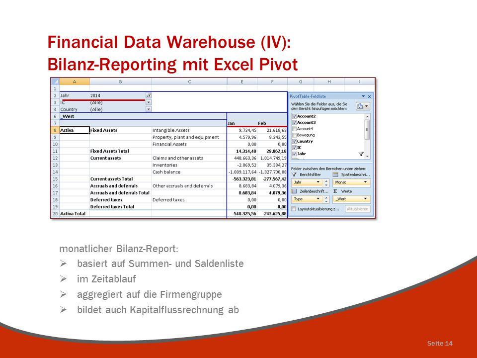 Financial Data Warehouse (IV): Bilanz-Reporting mit Excel Pivot monatlicher Bilanz-Report:  basiert auf Summen- und Saldenliste  im Zeitablauf  agg