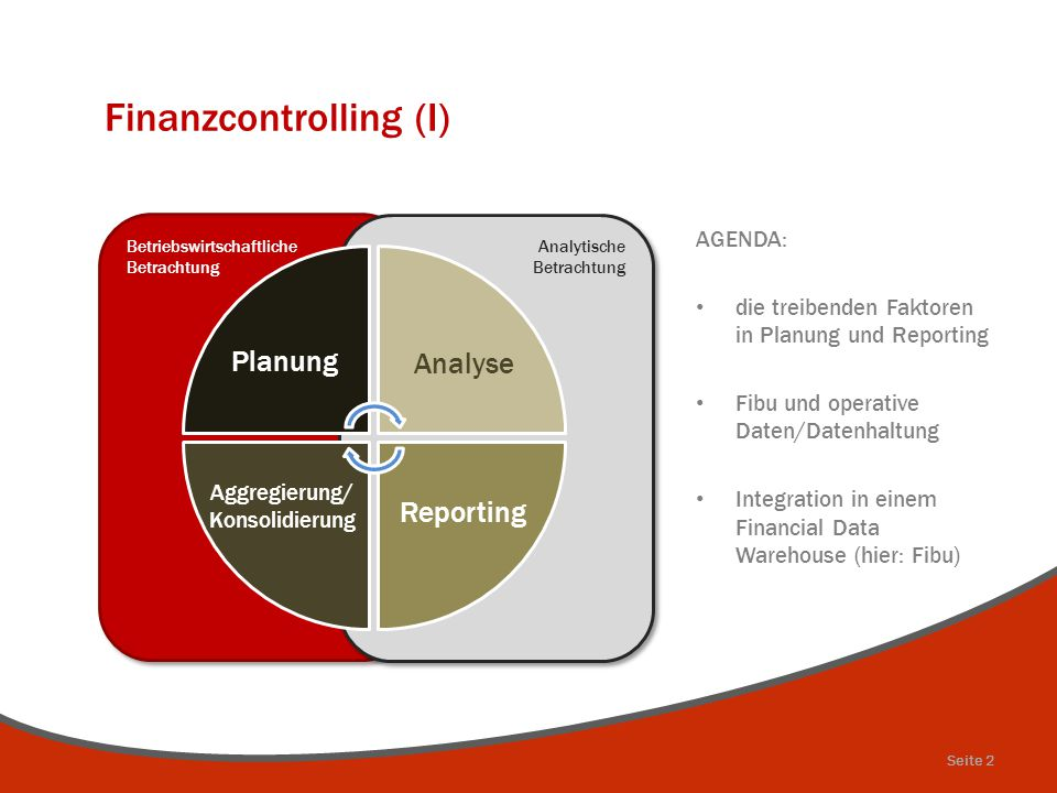 Finanzcontrolling (I) AGENDA: die treibenden Faktoren in Planung und Reporting Fibu und operative Daten/Datenhaltung Integration in einem Financial Da