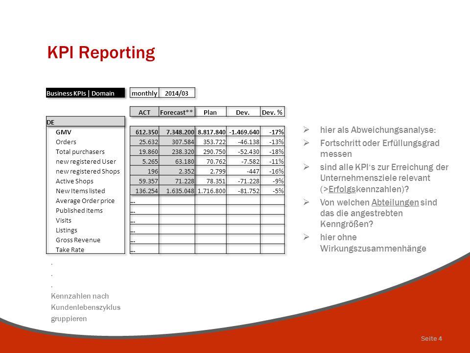KPI Reporting  hier als Abweichungsanalyse:  Fortschritt oder Erfüllungsgrad messen  sind alle KPI's zur Erreichung der Unternehmensziele relevant
