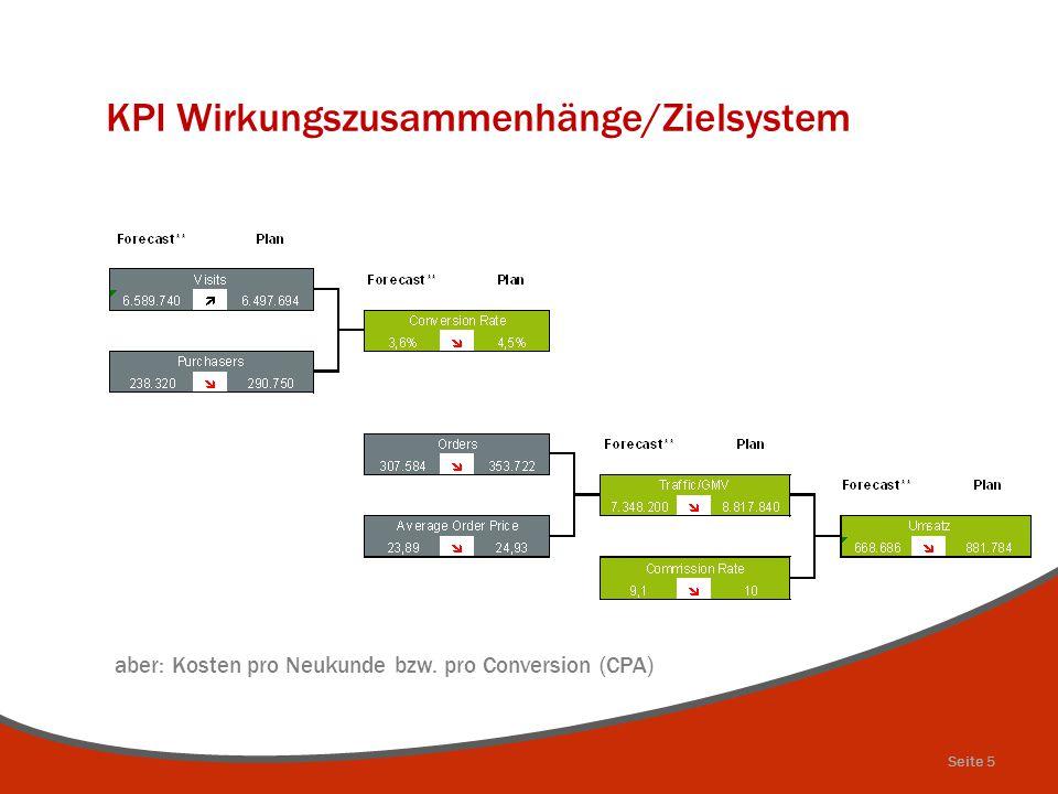 KPI Wirkungszusammenhänge/Zielsystem aber: Kosten pro Neukunde bzw. pro Conversion (CPA) Seite 5