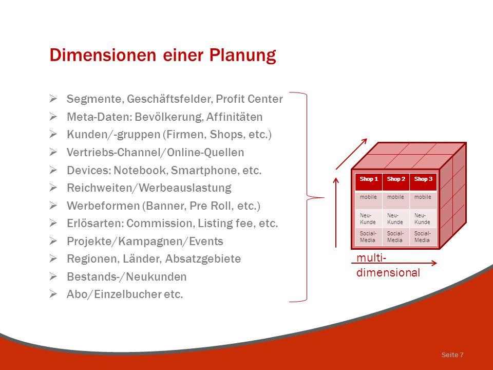 Dimensionen einer Planung  Segmente, Geschäftsfelder, Profit Center  Meta-Daten: Bevölkerung, Affinitäten  Kunden/-gruppen (Firmen, Shops, etc.) 