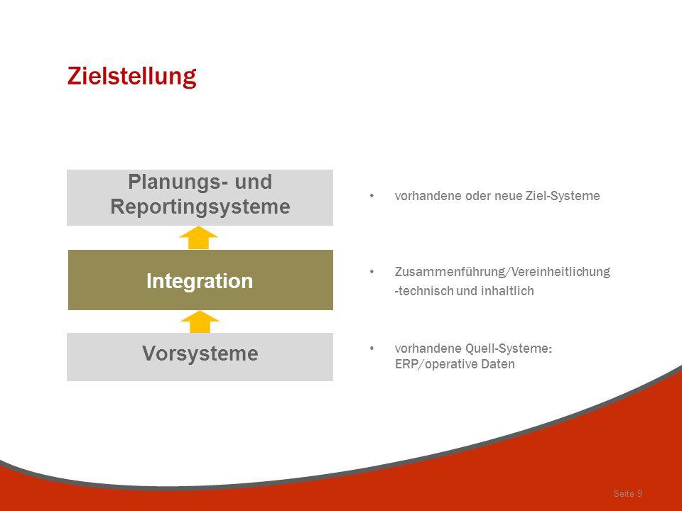 Seite 9 Zielstellung Vorsysteme Planungs- und Reportingsysteme Integration vorhandene oder neue Ziel-Systeme Zusammenführung/Vereinheitlichung -techni