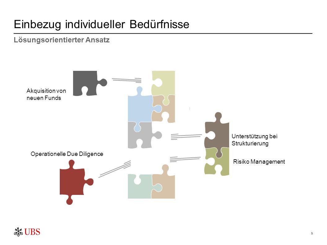 9 Einbezug individueller Bedürfnisse Lösungsorientierter Ansatz Risiko Management Unterstützung bei Strukturierung Operationelle Due Diligence Akquisi
