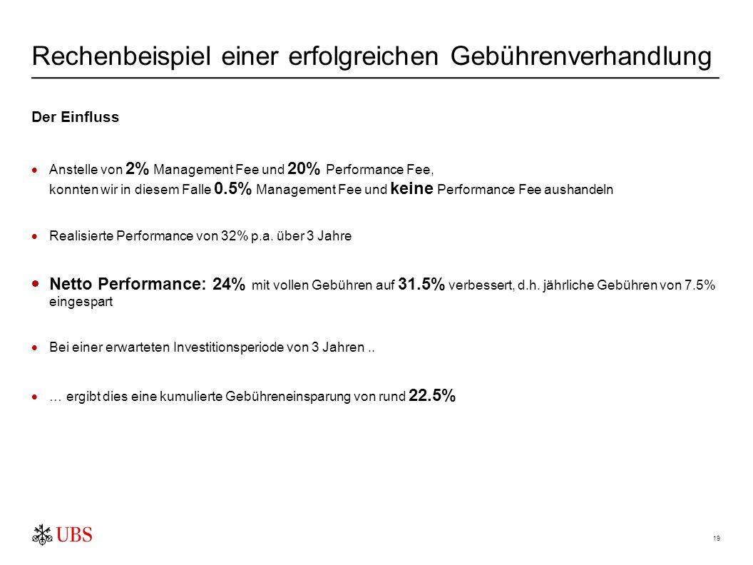 19 Der Einfluss  Anstelle von 2% Management Fee und 20% Performance Fee, konnten wir in diesem Falle 0.5% Management Fee und keine Performance Fee au