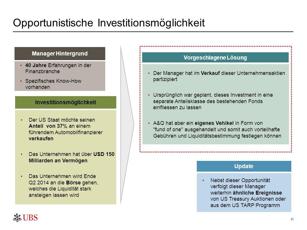 20 Opportunistische Investitionsmöglichkeit Manager Hintergrund 40 Jahre Erfahrungen in der Finanzbranche Spezifisches Know-How vorhanden Investitions