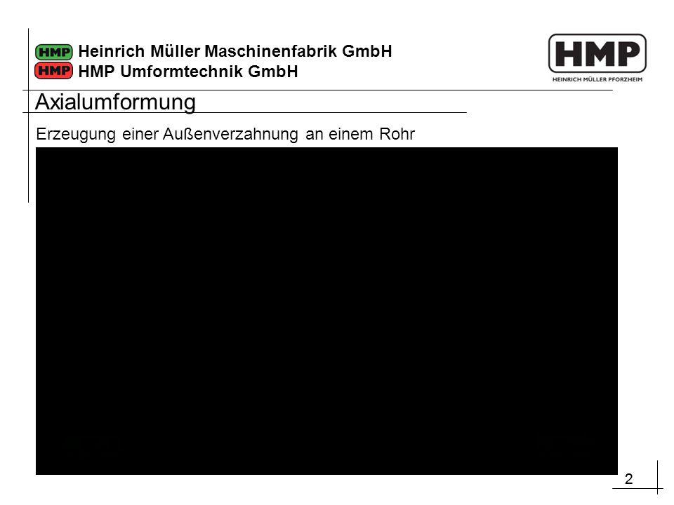 22 Heinrich Müller Maschinenfabrik GmbH HMP Umformtechnik GmbH Axialumformung Erzeugung einer Außenverzahnung an einem Rohr