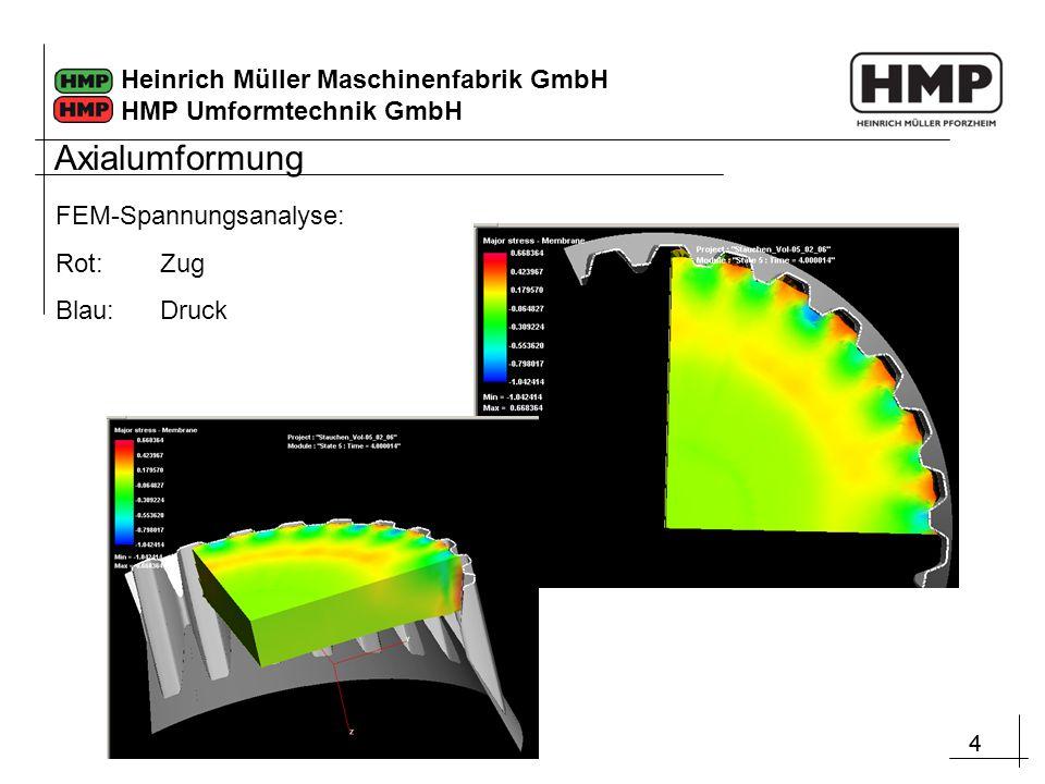 44 Heinrich Müller Maschinenfabrik GmbH HMP Umformtechnik GmbH FEM-Spannungsanalyse: Rot:Zug Blau:Druck Axialumformung