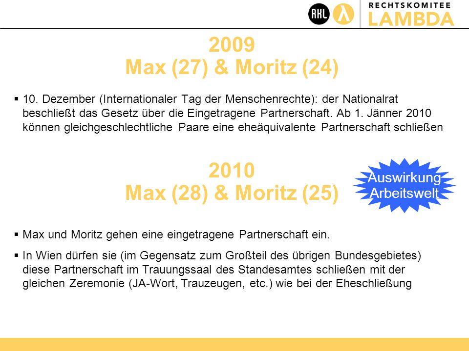 2009 Max (27) & Moritz (24)  10.