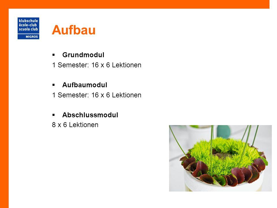Aufbau  Grundmodul 1 Semester: 16 x 6 Lektionen  Aufbaumodul 1 Semester: 16 x 6 Lektionen  Abschlussmodul 8 x 6 Lektionen